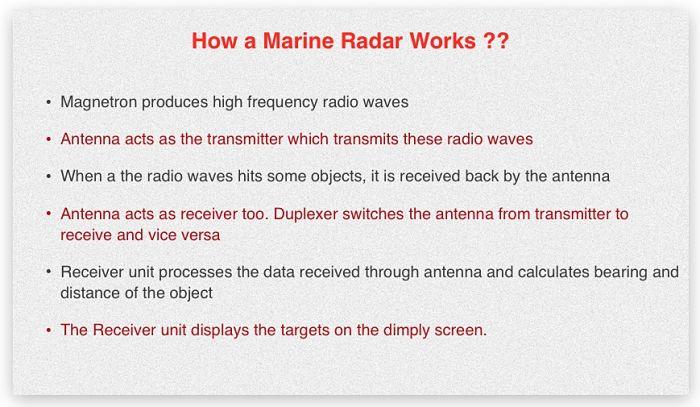 Radar Workbook Problems and Answers in Marine Radar Operations
