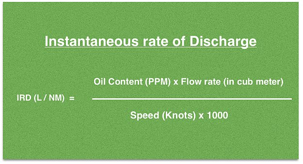 Instantaneous rate of dischrage IRD formula