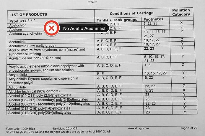 No acetic acid in COF