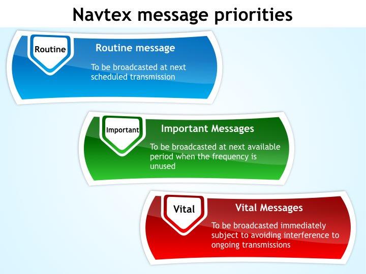 Navtex message priorities
