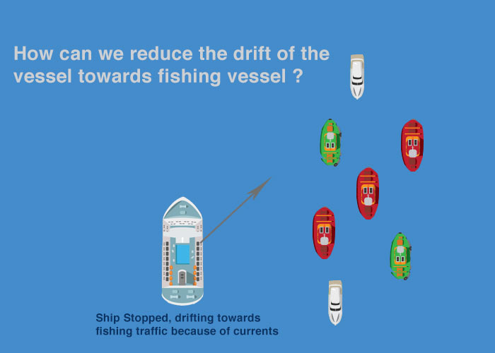 Reducing the drift of the vessel