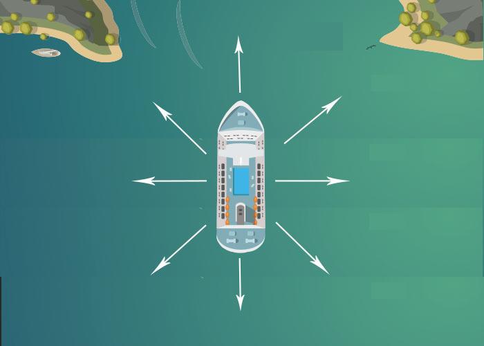 ship handling ship movement