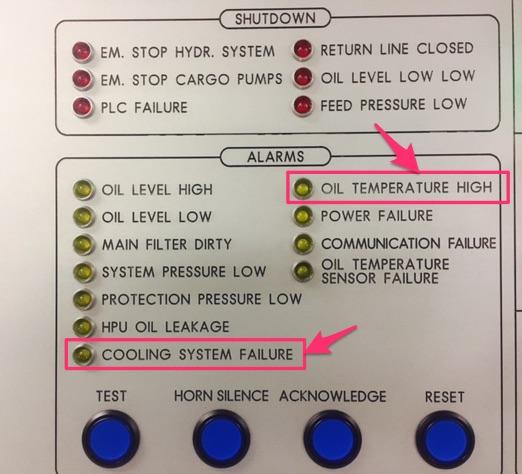 Oil temperature alarms Framo