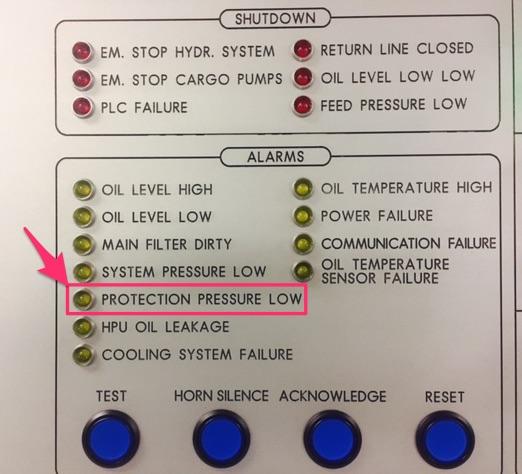 Protection pressure alarm Framo