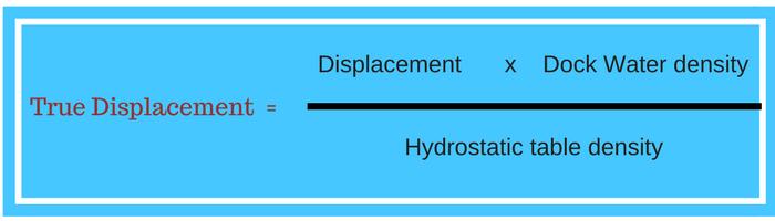 density correction draft survey
