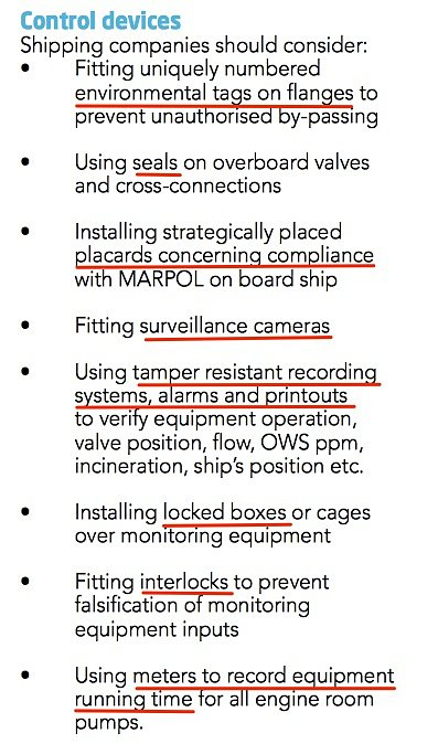 Control measures for Marpol Violations