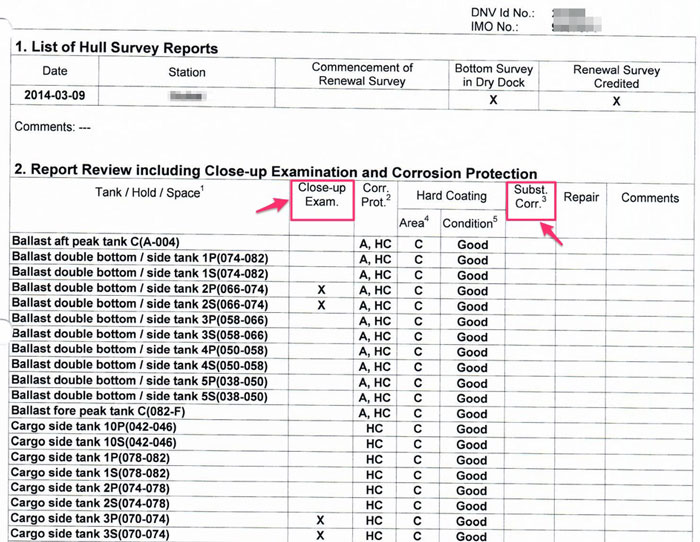 7654e8d1974 As the name suggests, this report gives the complete report of the renewal  survey conducted
